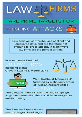 Infographic - Law Firms are Prime Targets for Phishing Attacks