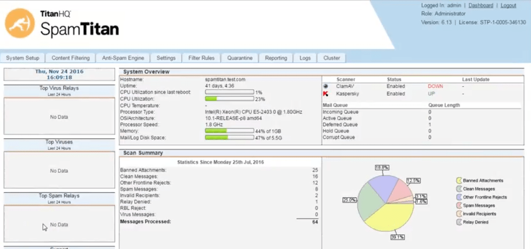 TitanHQ SpamTitan Gateway - Spam Filtering Appliance, Built for Business