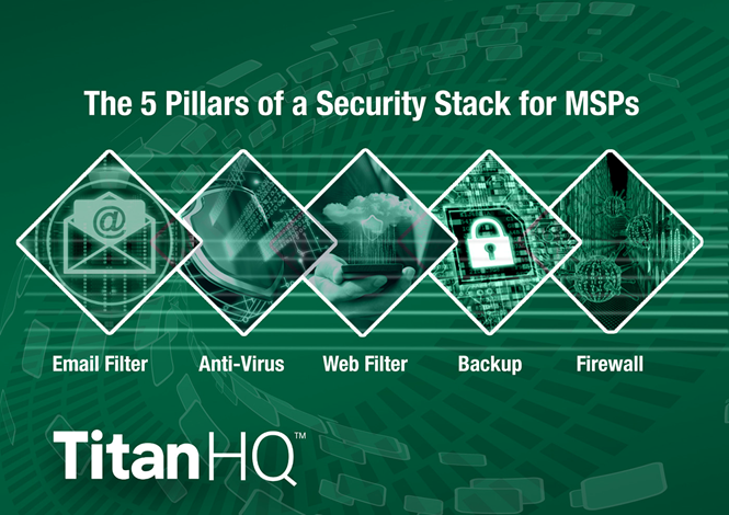 DNS Filter MSP Security Stack